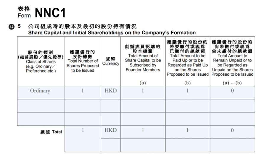Share Capital and Initial Shareholdings on the Company's Formation section on NNC1 form
